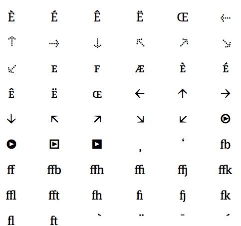 Einfügen von Sonderzeichen bestimmter Fonts mit Mac OS X