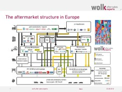 wolk charts_for_pressrelease_Page_1