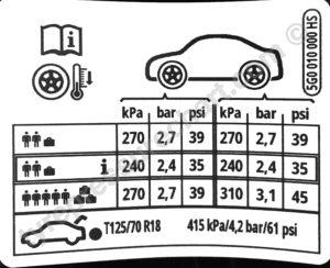 Tyre pressure settings for 2018 Volkswagen Golf Alltrack