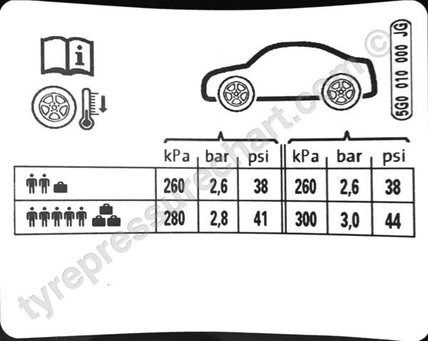 Pressione degli pneumatici Volkswagen Golf VII GTE 1,4 TSI