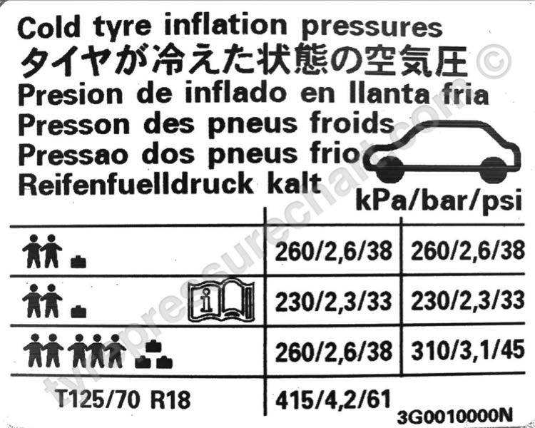 Volkswagen Passat Estate GTE 218 2017 tyre pressure settings