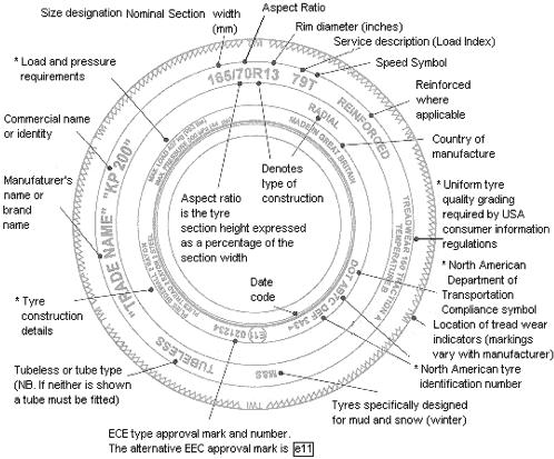 2005 Nissan X Trail Radio Wiring Diagram. 2005. Automotive