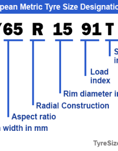 also tyre size designation rh tyresizecalculator