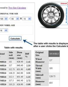 Tyre size calculator also for plus sizing free rh tyresizecalculator