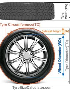 Tyre dimensions plus sizing calculator also size tire rh tyresizecalculator