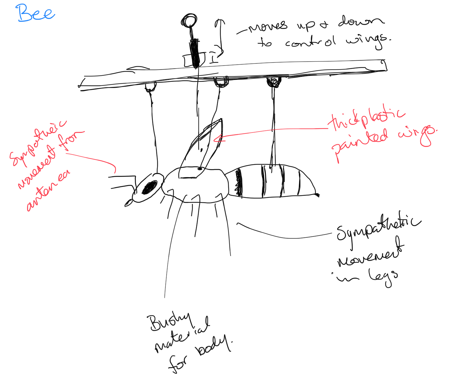 My design for a marionette bee