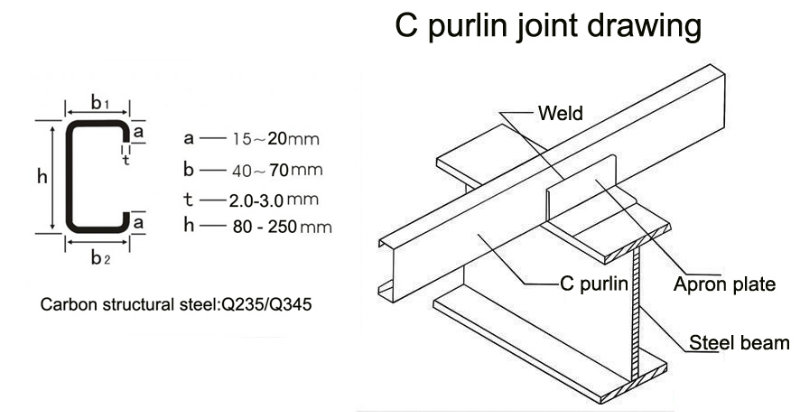 Light Weight Steel C Beams / Structural Steel C Beams
