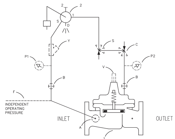 Flygt Wiring Diagram 3102 Little Giant Wiring Diagram