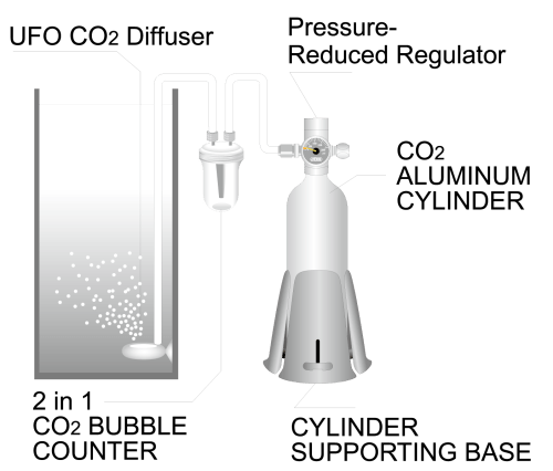 small resolution of next turn to release all the remaining co2 inside the pressure regulator completely until the pressure gauge show 0 pressure