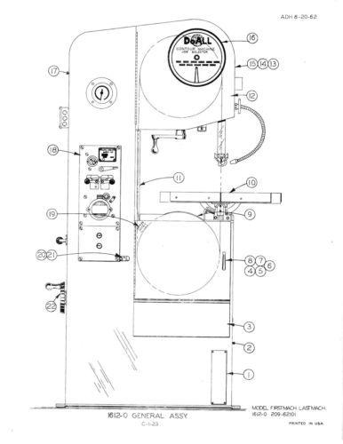 DoALL Models 1612-0 & 3613-0 Contour Bandsaw Machine Parts
