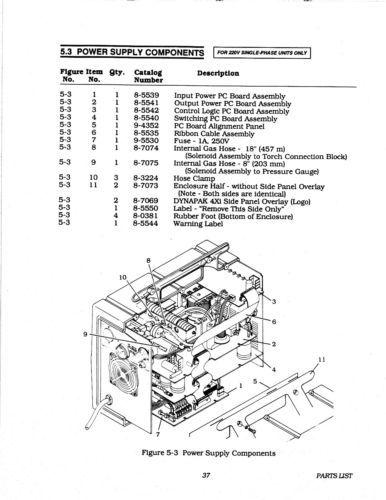 Thermal Dynamics Model 4xi Dynapak Plasma Cutter Service