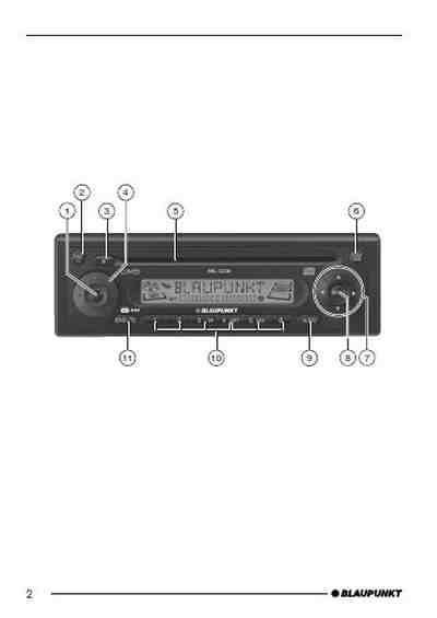 BLAUPUNKT MALAGA CD36 Car radio download manual for free