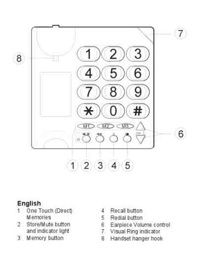 DORO 311C PHONE EASY Mobile phone download manual for free