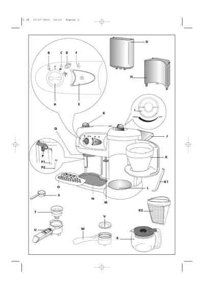 DELONGHI BCO261 Coffee maker download manual for free now