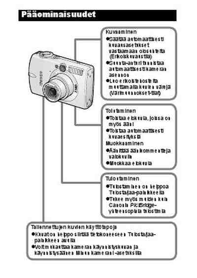 CANON DIGITAL IXUS 750 The camera/ Camera download manual