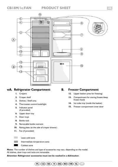 IGNIS ARL 759 A Fridge/ Refrigerator download manual for