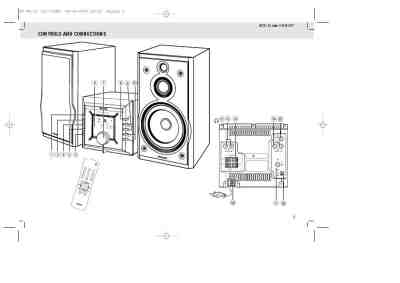 PHILIPS MZ 33 HiFi system download manual for free now