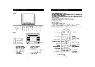 SANYO AVM27D6 TV/ Television download manual for free now