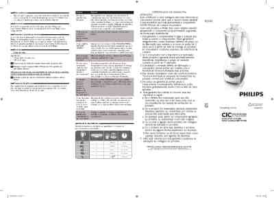 PHILIPS RI2044 600 W 2 LITER BLENDER Mixer download manual