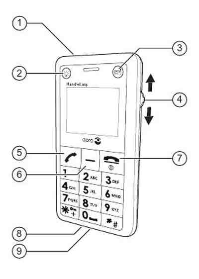 DORO HANDLEEASY 330GSM Mobile phone download manual for