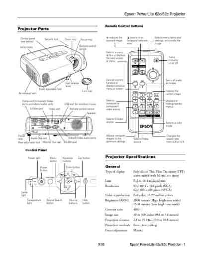 EPSON POWERLITE 62C Projector download manual for free now