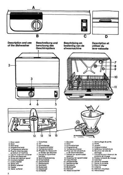ELECTROLUX BD46 Dishwasher download manual for free now