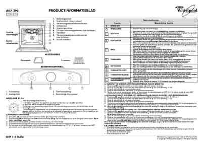 WHIRLPOOL AMW 510 AL Microwave oven download manual for