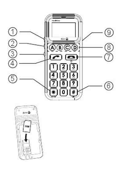 DORO HANDLE EASY 328GSM Mobile phone download manual for