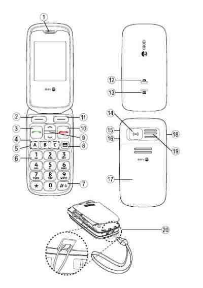 DORO PHONEEASY 605 Mobile phone download manual for free
