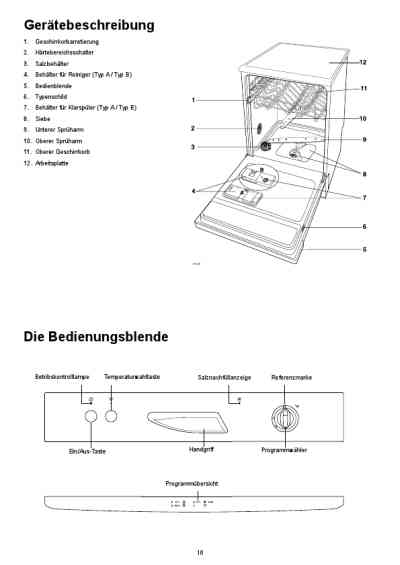 ZANUSSI DA6242 Dishwasher download manual for free now