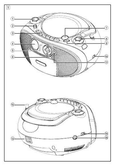 Philips cd soundmachine az1852 user manual