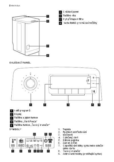 Electrolux Washing Machine User Manual