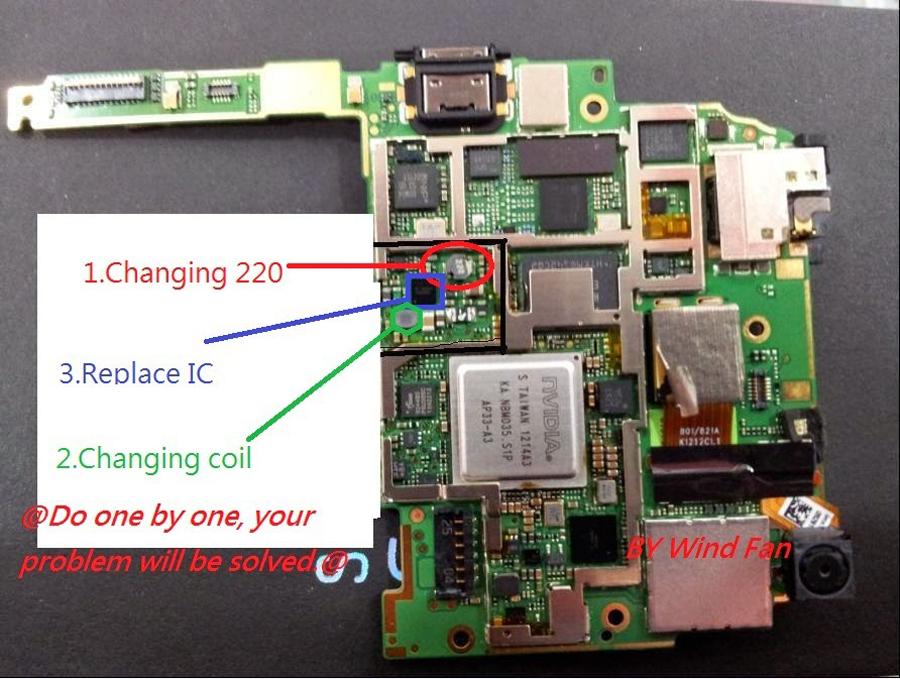 htc one x schematic diagram wiring diagram online HTC One America