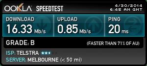Скорость интернета в Австралии