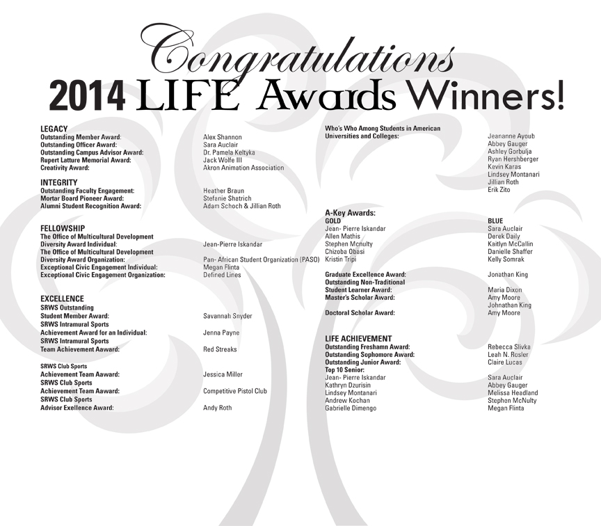 Past Life Award Winners : The University of Akron