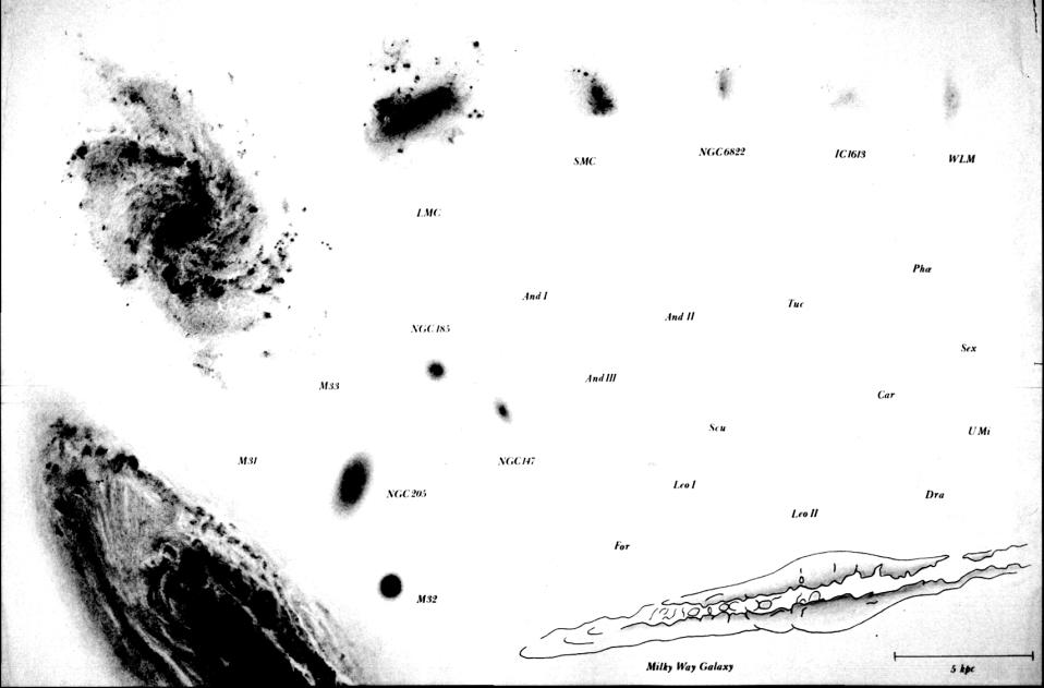 Magellanic Stream (in HI)