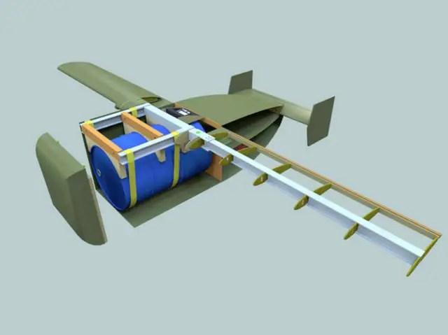 box glider