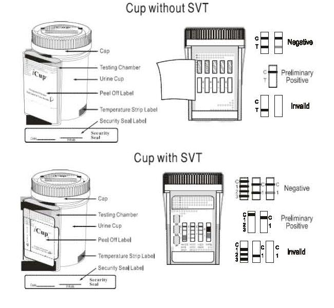 iCup Drug Testing Kits
