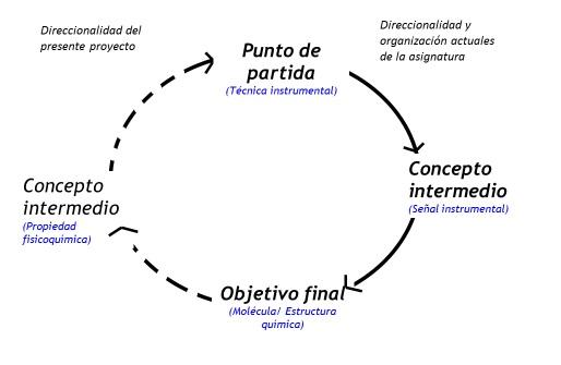45.Figura1-cas