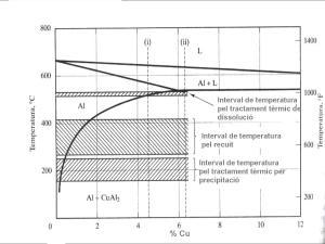 AluminioCobre moldeado en arena | CMEmaterials