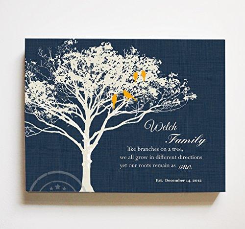 muralmax personalized family tree
