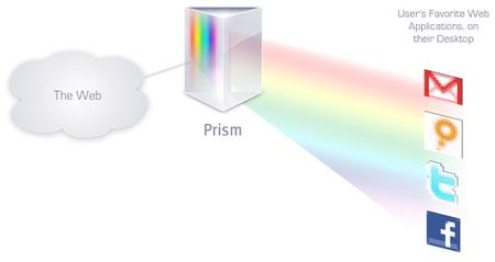 Mozilla Prism Aplicaciones Web en el escritorio