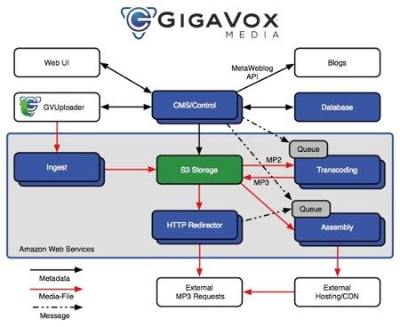 gigavox-amazon-003.jpg