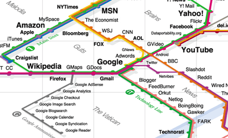 web-trend-map-3