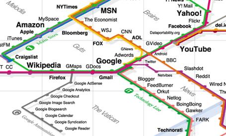 web-trend-map-3