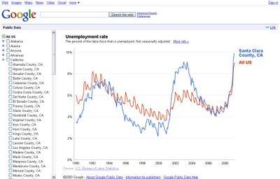 desempleo-puntocom