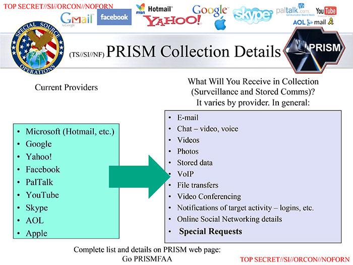 información enviada en prism
