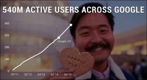 usuarios de google plus