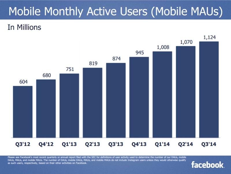 facebook mobile 2014