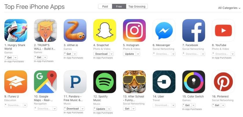 Ranking de apps gratis en iTunes USA